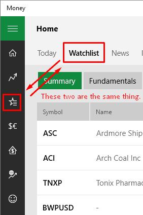 watchlist access